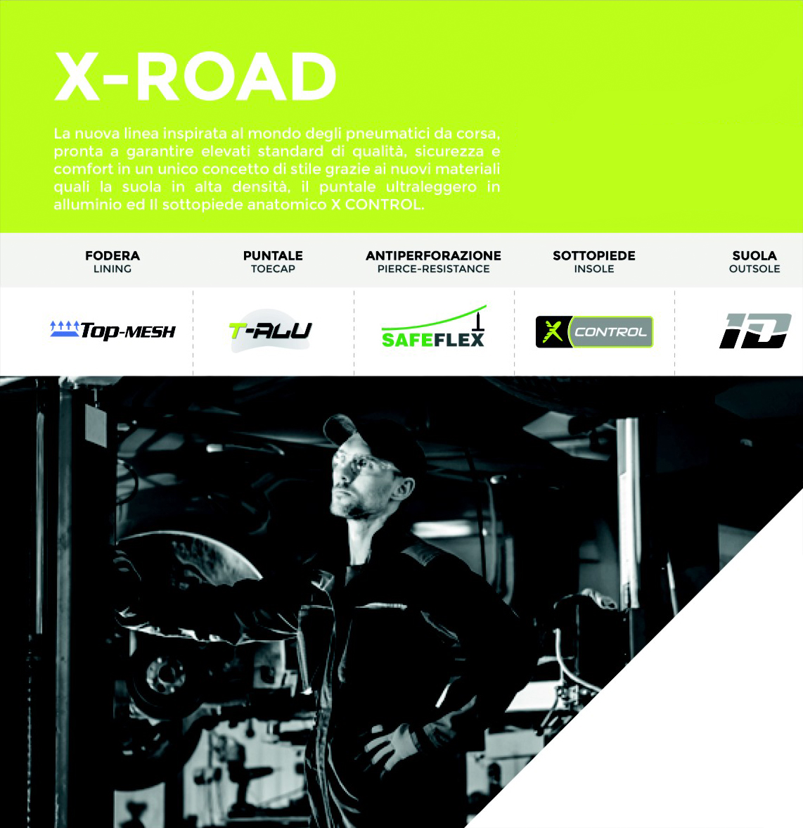 x-road_product